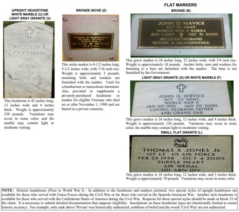 Illustrations of Standard Government Headstones
